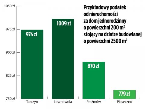 podatki-2011_0